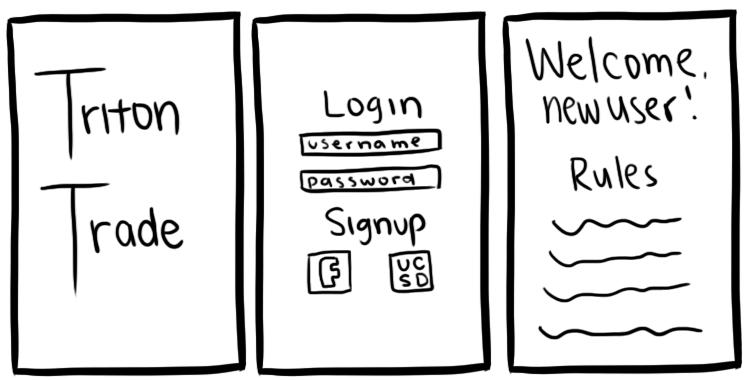 login sequence