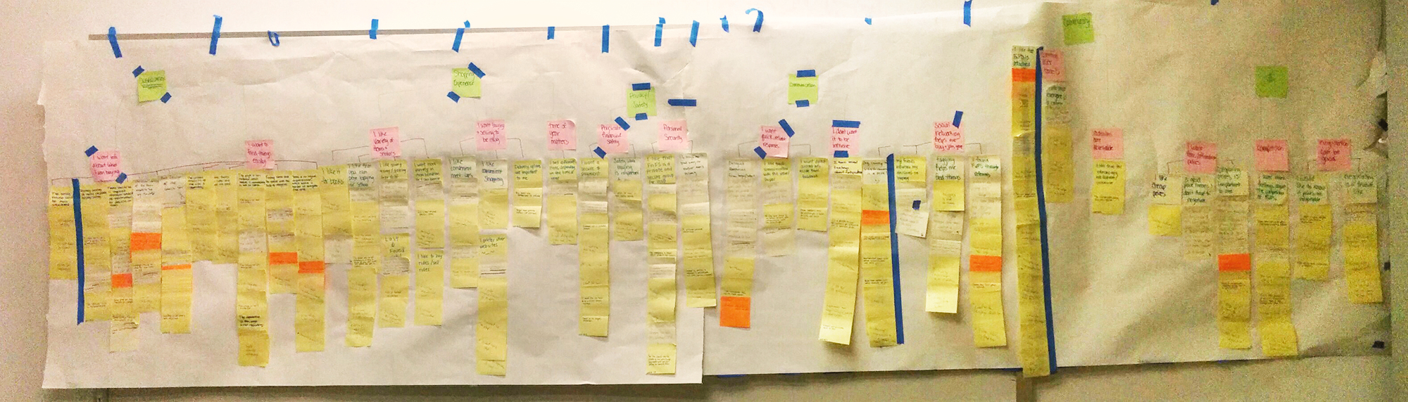 Grouping themes and pain points onto an affinity diagram